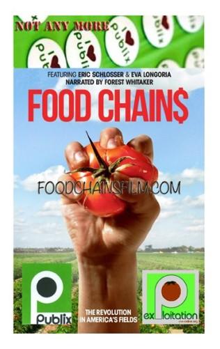 CIW Food Chain (2)